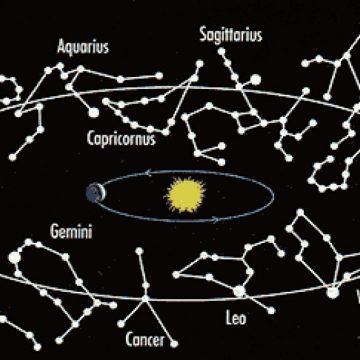 Caracteristicas de los Horóscopos